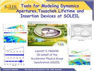 Tools for Modeling Dynamics Apertures,Touschek Lifetime and Insertion Devices at SOLEIL