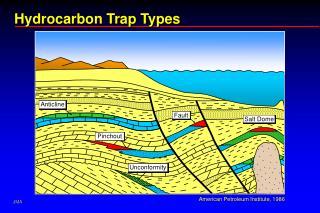 Hydrocarbon Trap Types