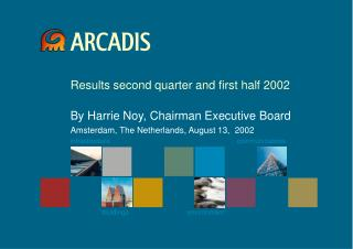 Results second quarter and first half 2002