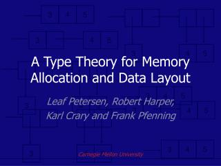 A Type Theory for Memory Allocation and Data Layout