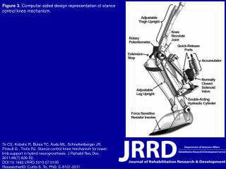 Figure 3.  Computer-aided design representation of stance control knee mechanism.