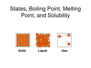 States, Boiling Point, Melting Point, and Solubility