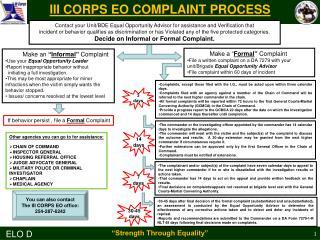 III CORPS EO COMPLAINT PROCESS