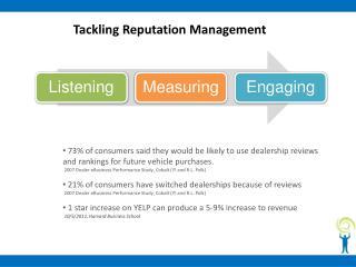 Tackling Reputation Management