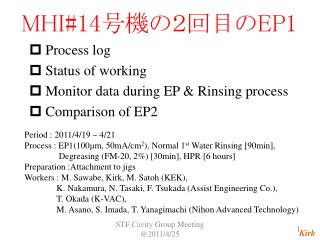 Process log  Status of working  Monitor data during EP & Rinsing process  Comparison of EP2