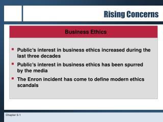 Rising Concerns