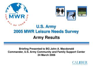 Army Results