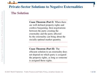 Private-Sector Solutions to Negative Externalities