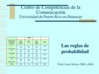 Centro de Competencias de la Comunicación Universidad de Puerto Rico en Humacao