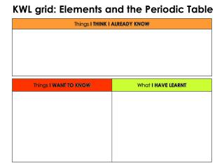 KWL grid: Elements and the Periodic Table