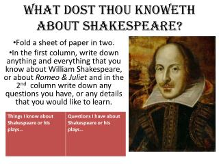 What dost thou  knoweth  about Shakespeare?