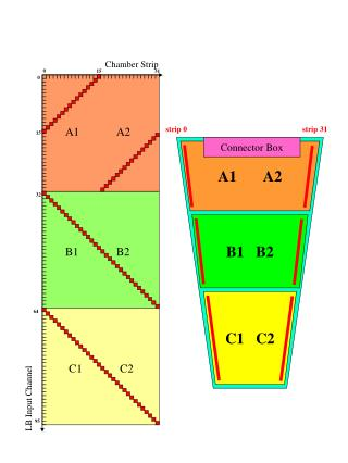 Chamber Strip