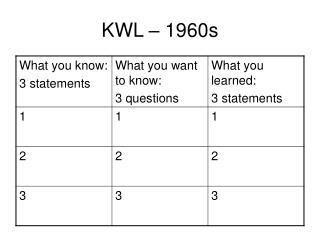 KWL – 1960s