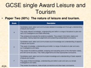 GCSE single Award Leisure and Tourism