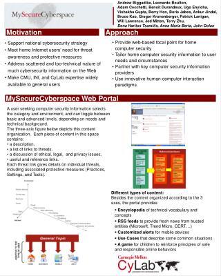 MySecureCyberspace Web Portal