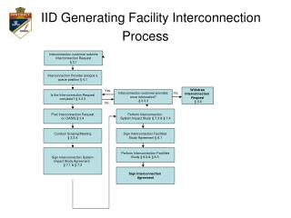 IID Generating Facility Interconnection Process