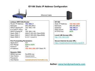 Linksys WRT-54G Router  Router IP Address:	 192.168.2.1 Netmask: 	255.255.255.0