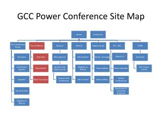 GCC Power Conference  Site Map