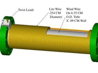 Litz Wire .254 CM  Diameter