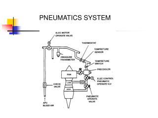 PNEUMATICS SYSTEM