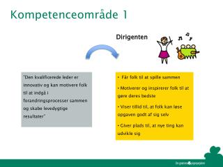 Kompetenceområde 1