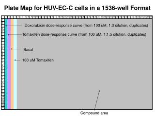Plate Map for HUV-EC-C cells in a 1536-well Format