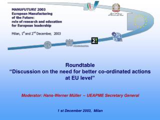 1 st December 2003,  Milan