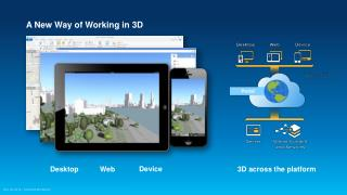 A New Way of Working in 3D