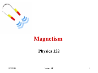 The Lorentz Force the force on a charged particle in a magnetic field