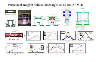 Permanent-magnet helicon discharges at 13 and 27 MHz