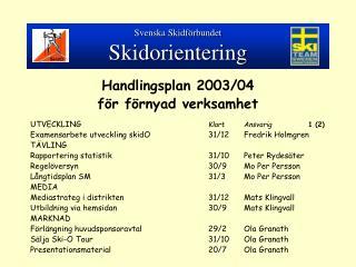Svenska Skidförbundet Skidorientering