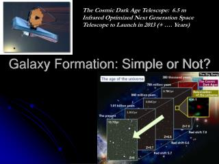 Galaxy Formation: Simple or Not?