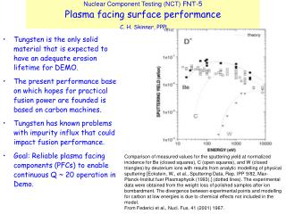 Nuclear Component Testing (NCT)  FNT-5 Plasma facing surface performance C. H. Skinner, PPPL