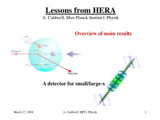 Lessons from HERA A. Caldwell, Max-Planck-Institut f. Physik
