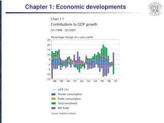 Chapter 1: Economic developments
