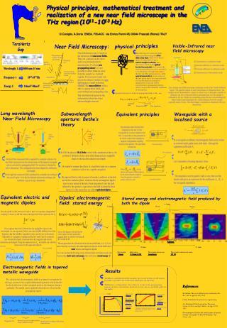 Long wavelength Near Field Microscopy