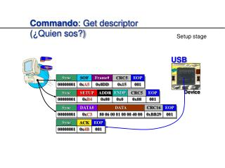 Commando : Get descriptor (¿Quien sos?)