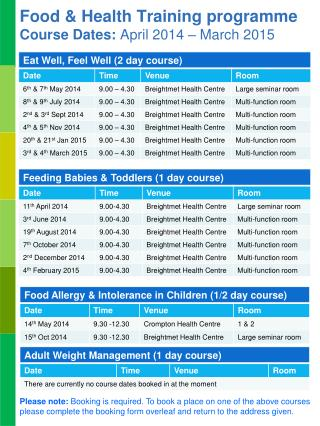 Food & Health Training programme Course Dates:  April 2014 – March 2015