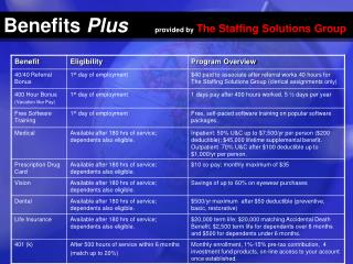 Benefits  Plus      provided by The Staffing Solutions Group