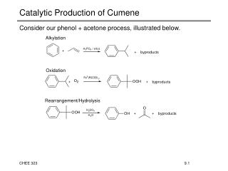 Catalytic Production of Cumene