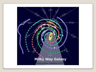 Parts of a Spiral Galaxy