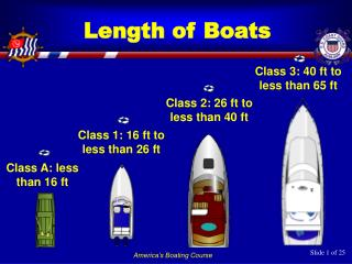 Length of Boats