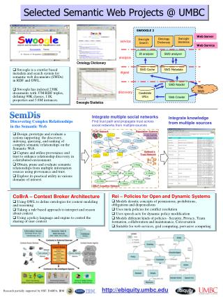 Selected Semantic Web Projects @ UMBC