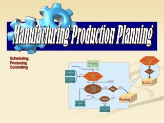 Manufacturing Production Planning