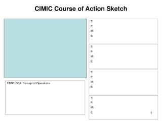 CIMIC Course  of Action Sketch