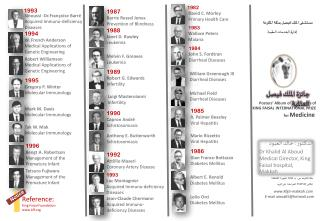 Posters' Album  of  of  Winners of  KING FAISAL INTERNATIONAL PRIZE  for Medicine