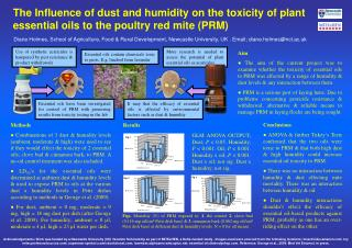 Use of synthetic acaricides is hampered by pest resistance & product withdrawals