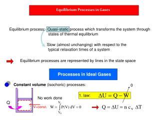 Equilibrium Processes in Gases