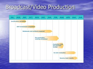 Broadcast/Video Production