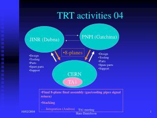 TRT activities 04